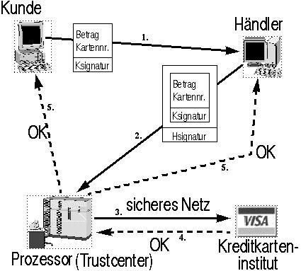 http://www.informatik.uni-oldenburg.de/~pipsoft/SEMINAR/pics/set.jpg
